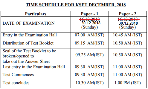 KSET Exam Schedule